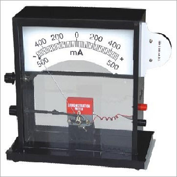 Inter Scale Meters