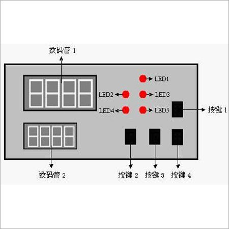Counting Sensor Controller
