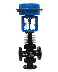 Thermic Fluid Control Valve