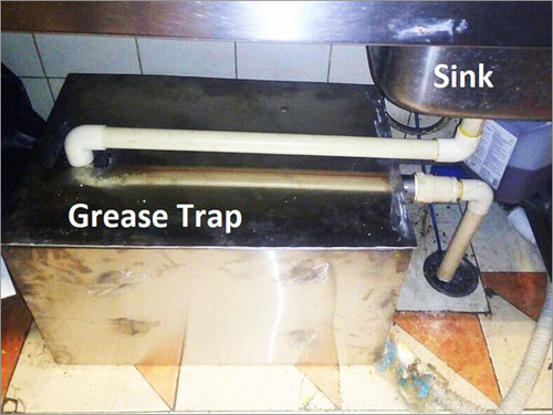 Oil and Grease Trap- Guest House