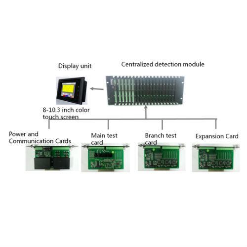 Centralized Multi Channel Monitoring Module