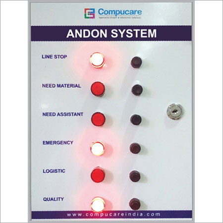 Andon Calling Display System