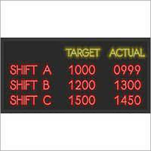 Factory Paint Shop LED Data Display Board