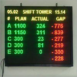 Industrial Production Information Display Board