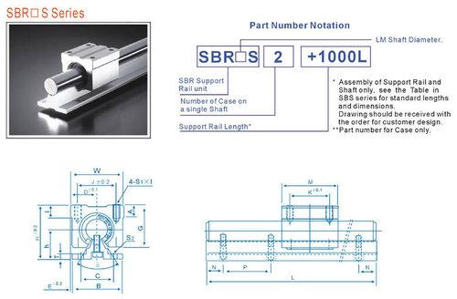 SBS30