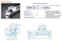 SBS50
