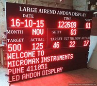 Assembly Line Stoppage Display Board