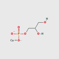 Calcium Glycerophosphate