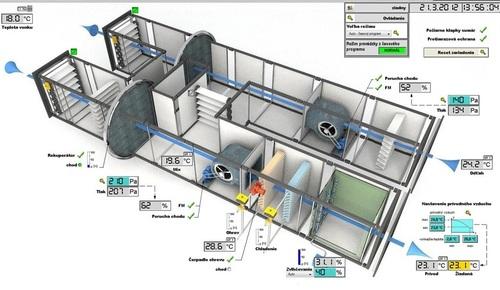 HVAC Automation Solution