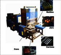 Automation in  Shrink Wrapping Machines