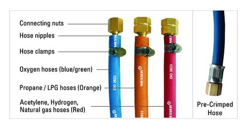 Gas hoses