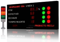Production Display Board