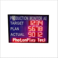 Production Display Boards
