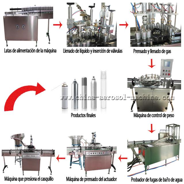 Automatic Air Freshener Filling Machine