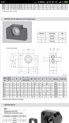 Ball Screw - End Support TSC BF15