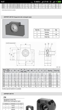 Ball Screw - End Support TSC BF17