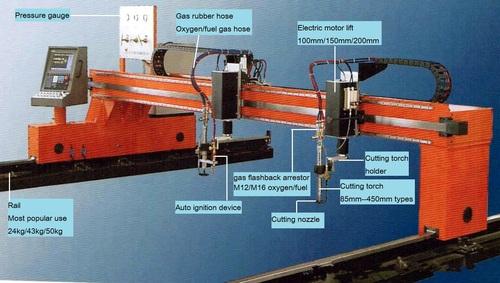 Cutting machine rail