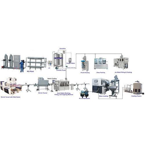 TURNKEY Manufacturing Set-Up