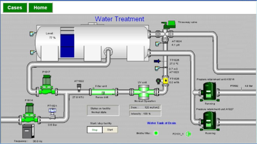 Sewage Treatment Automation
