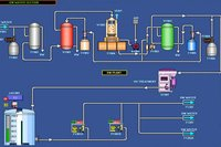 Automation in Waste Management System