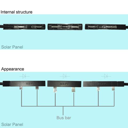 Solar BIPV Junction Box