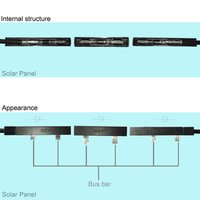 Solar BIPV Junction Box