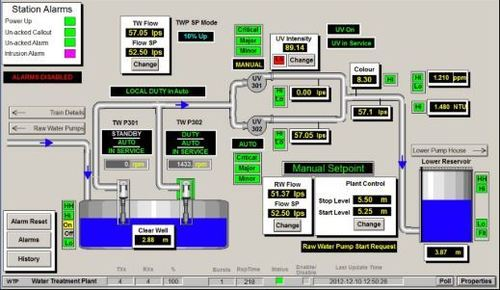 scada system for sewage treatment plants