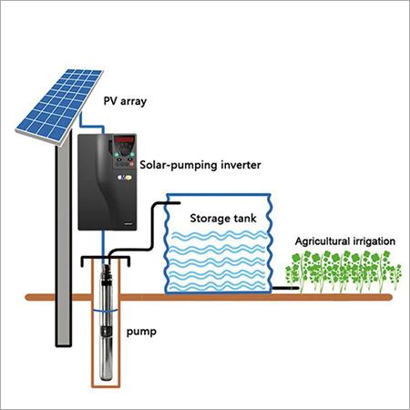 Solar Pump Drive