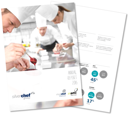 Designed Annual Reports Printing Services
