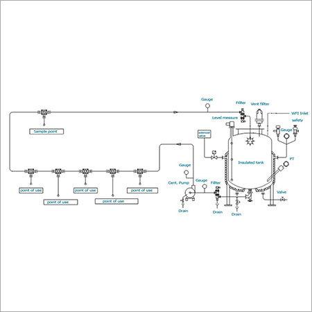 WFI Loop System