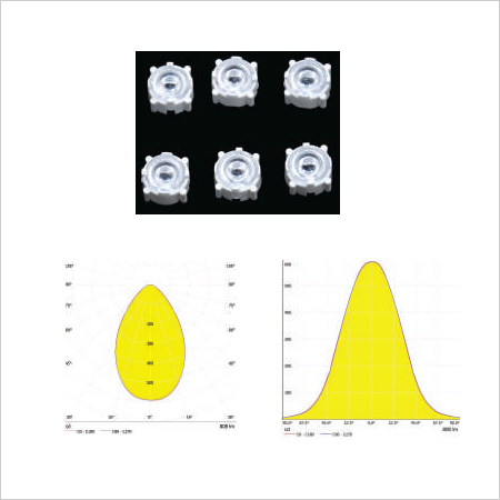 OK-15-3535-1x1-60 Degrees