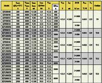 Disc Type Phase Control Thyristor