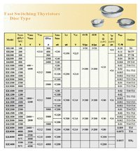 Disc Type Fast Switch Thyristor
