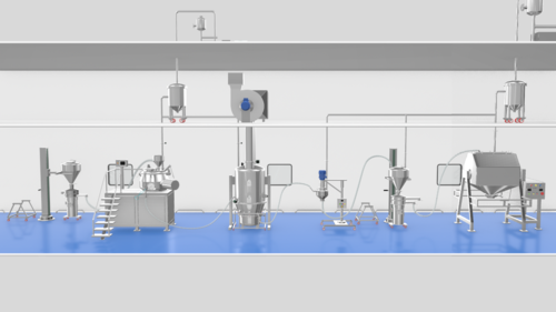 Pharmaceutical Granulation plant