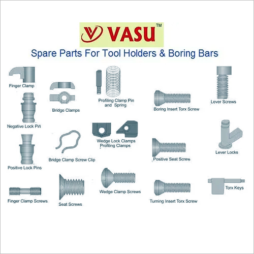 Spare parts for holder & boring bars
