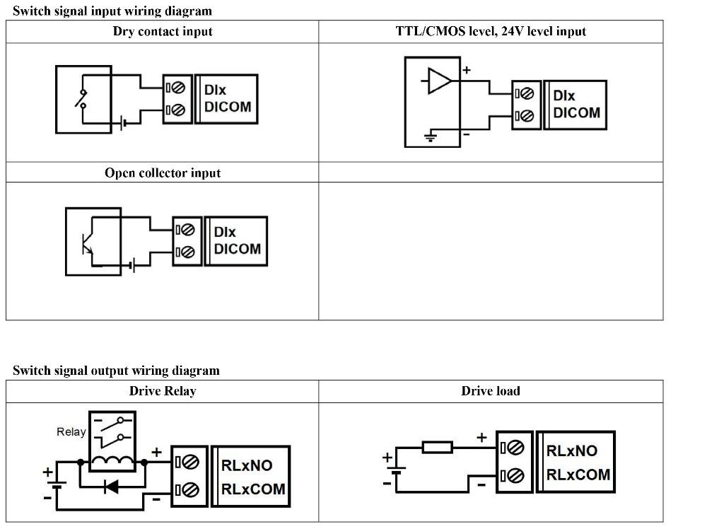 5-CH DI,5-CH DO,network relay,Modbus TCP Module