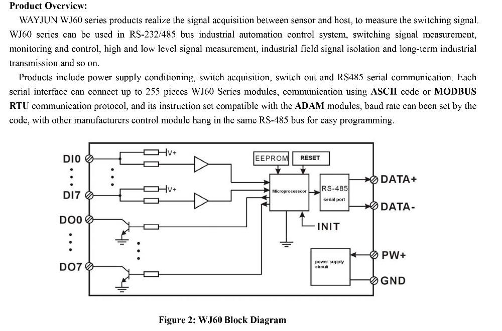 8-CH DI/DO Digital Acquisition Modules