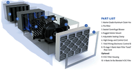Self Contained DFS Air Cleaning System-2000SC
