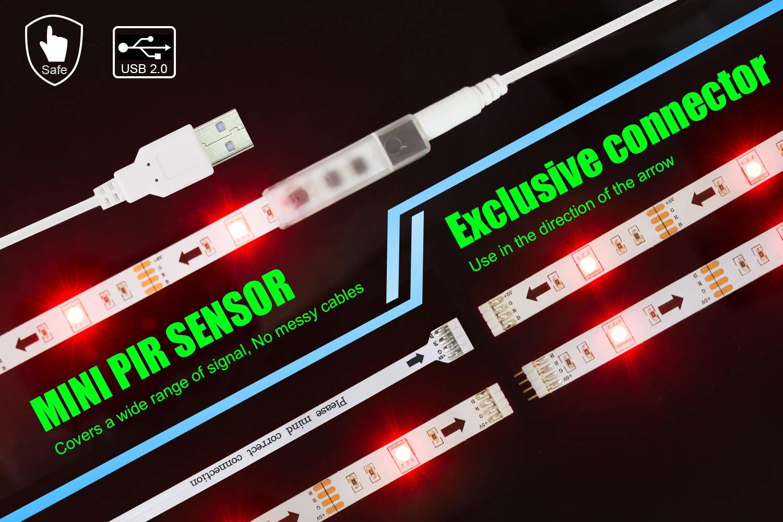 ANORALUX LED TV Back light,USB LED