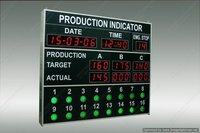 Production Performance Display Board