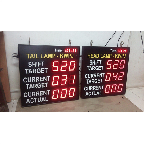 Real Time Inventory LED Display