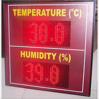 Temperature Humidity Indicators