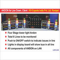 Andon Tower Light