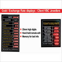 Foreign Exchange Rates Display Board