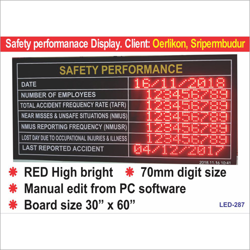 Industrial Safety Score Boards
