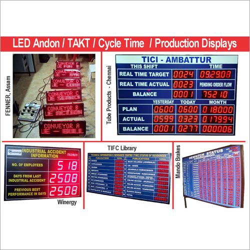 LED Andon Board