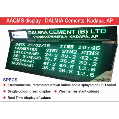 Pollution Display System Application: Office And Shop
