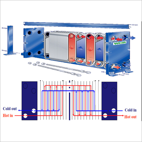 Frame Plate Heat Exchanger
