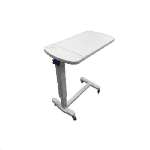 Cardiac Tables