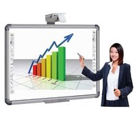 Touch screen monitor interactive screen whiteboard